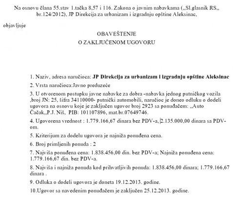 Дирекција пазарила ауто од 20.000 евра