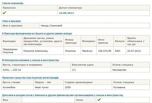 Колике су плате двојице председника општине? Некадашњег и садашњег