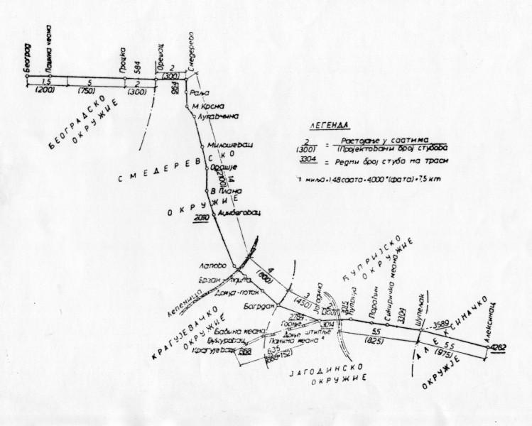 Овако је изгледала прва телеграфска линија у Србији