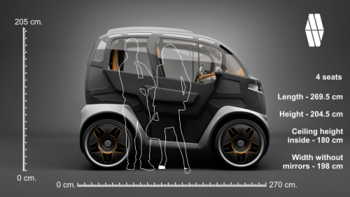 Нови градски аутомобил за 3.500 евра