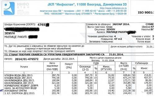 Aleksinčani plaćaju skuplje račune nego beogradske opštine