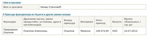 Plata predsednika opštine 106.000 dinara