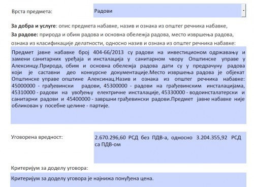 30.000 evra za opštinski WC