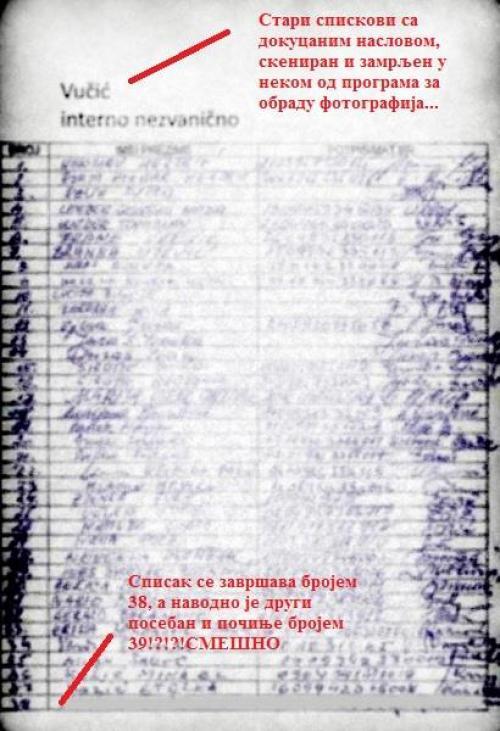 Spletkarenje oko podrške Nikoliću ili Vučiću