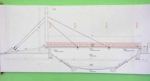 Санација висећег моста