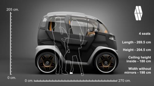 Novi gradski automobil za 3.500 evra