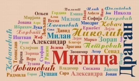 Najčešća imena u opštini Aleksinac Dragan i Jelena, a prezime Đorđević